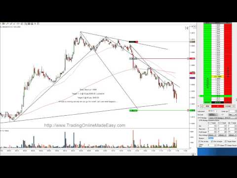 Live Futures Forex Trading - Live 40 pip Trade -Drayton Cook - Calgary Edmonton Day Traders