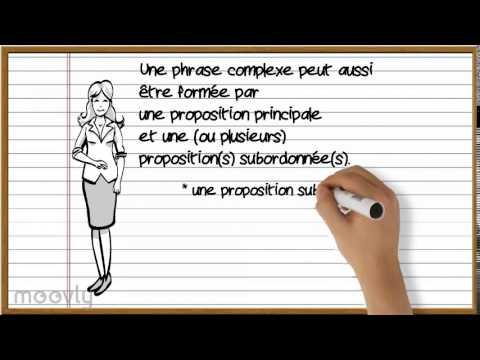 analyse grammaticale - Analyser les fonctions dans une phraseиз YouTube · Длительность: 7 мин15 с