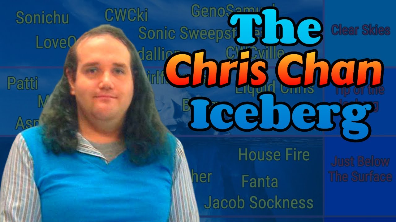 Download The Chris Chan Conspiracy Iceberg | How Deep Does It Go?