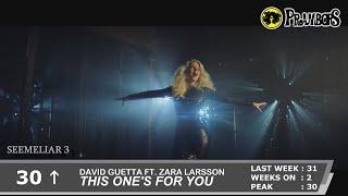 Prambors Top 40 Countdown | Week of 9th July 2016 - Lagu Barat dan Indonesia Terpopuler Saat Ini