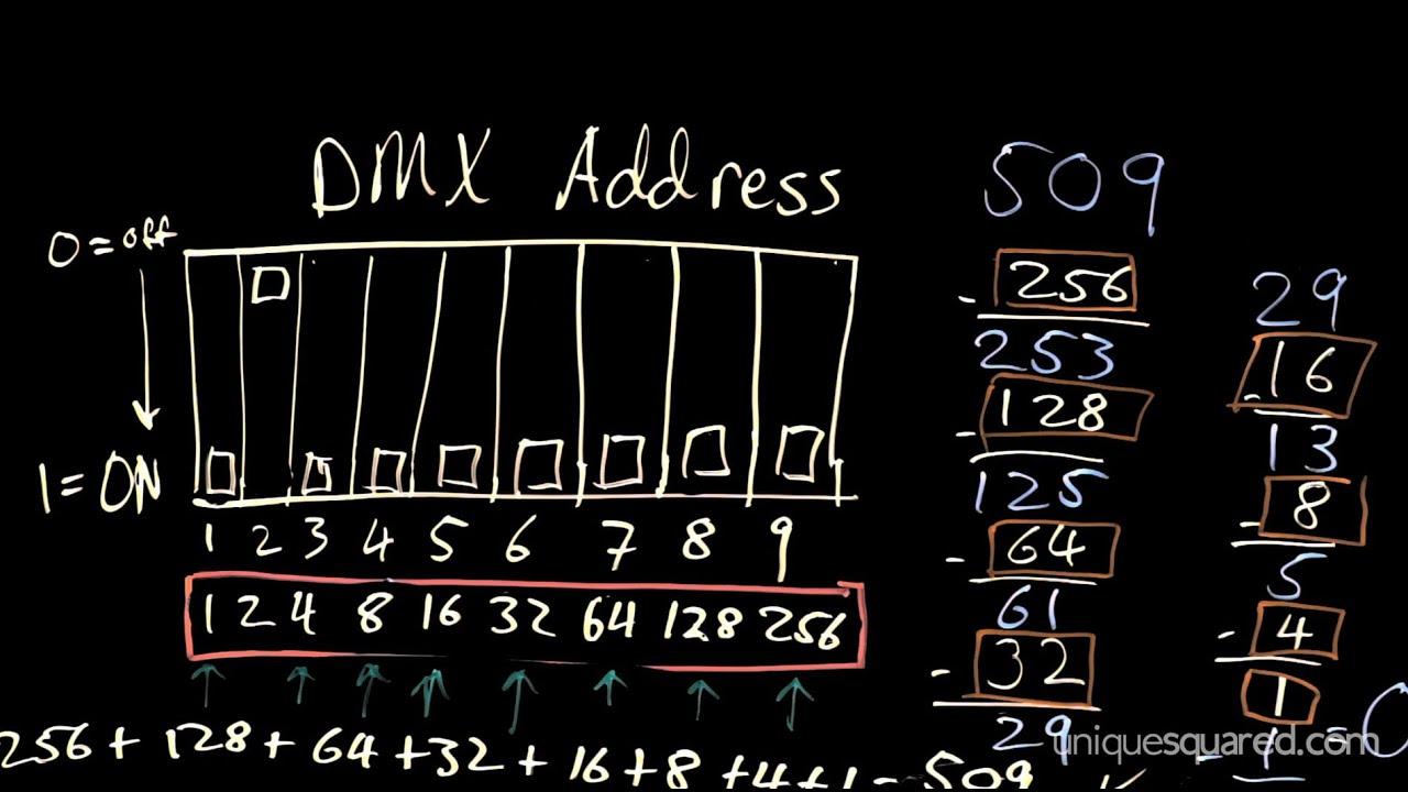 dmx lighting tutorial part 3 dip switches uniquesquared com [ 1280 x 720 Pixel ]