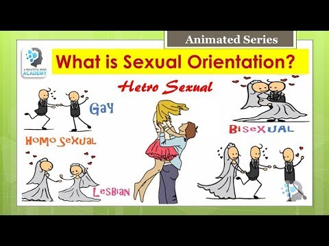 What is  Gay, Lesbian Homosexual Bisexual Sexual Orientation Dr Rajiv Sharma Psychiatrist