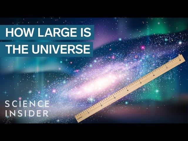 Razmere univerzuma