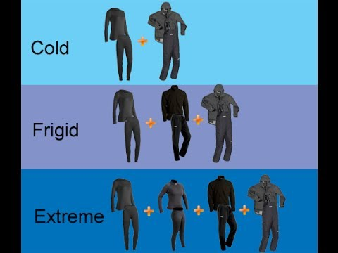 Winter's Chill The Layering Process The Outdoor Gear Review