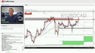Forex Trading Strategy Webinar Video For Today: (LIVE Friday, June 8, 2018)