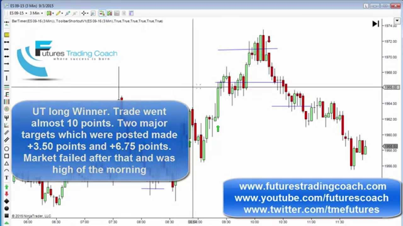090315 daily market review es tf live futures trading for Live trading room reviews