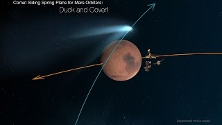 Mars Comet Destructive Power