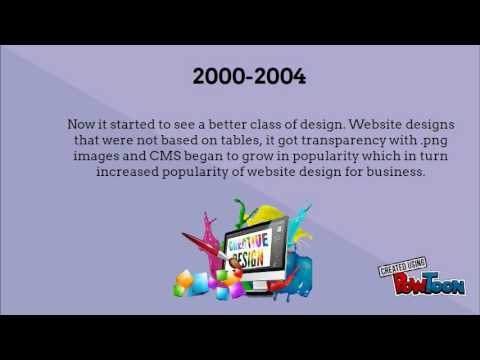 The History Of Website Design