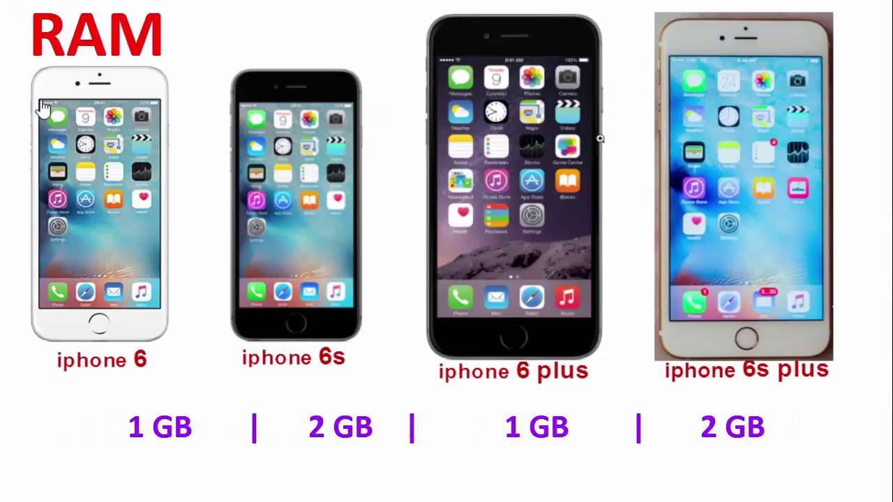 difference between iphone 6 vs iphone 6s plus vs iphone 6