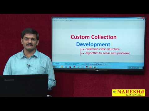 Custom Collection Development Algorithm Growable or Resizable array Part 1 | Core Java Tutorial