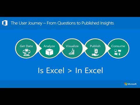 What's New In Excel 2016