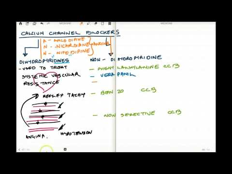 Calcium Channel Blockers made Simple - YouTube