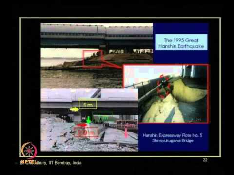 Mod-01 Lec-02 Introduction to Geotechnical Earthquake Engine