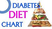 dieta para la diabetes nakamamatay ba ang