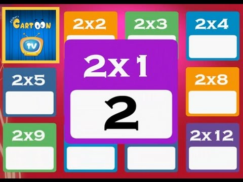 Multiplication tables mp3 image collections periodic table of how to download mp3 multiplication table for memorize youtube urtaz Choice Image