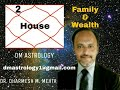 2nd House of Family & Wealth in Vedic Astrology with Dr Dharmesh Mehta