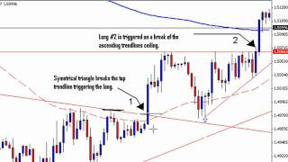 Live Forex Day Trade - Triangle Pattern Break out +67 Pips