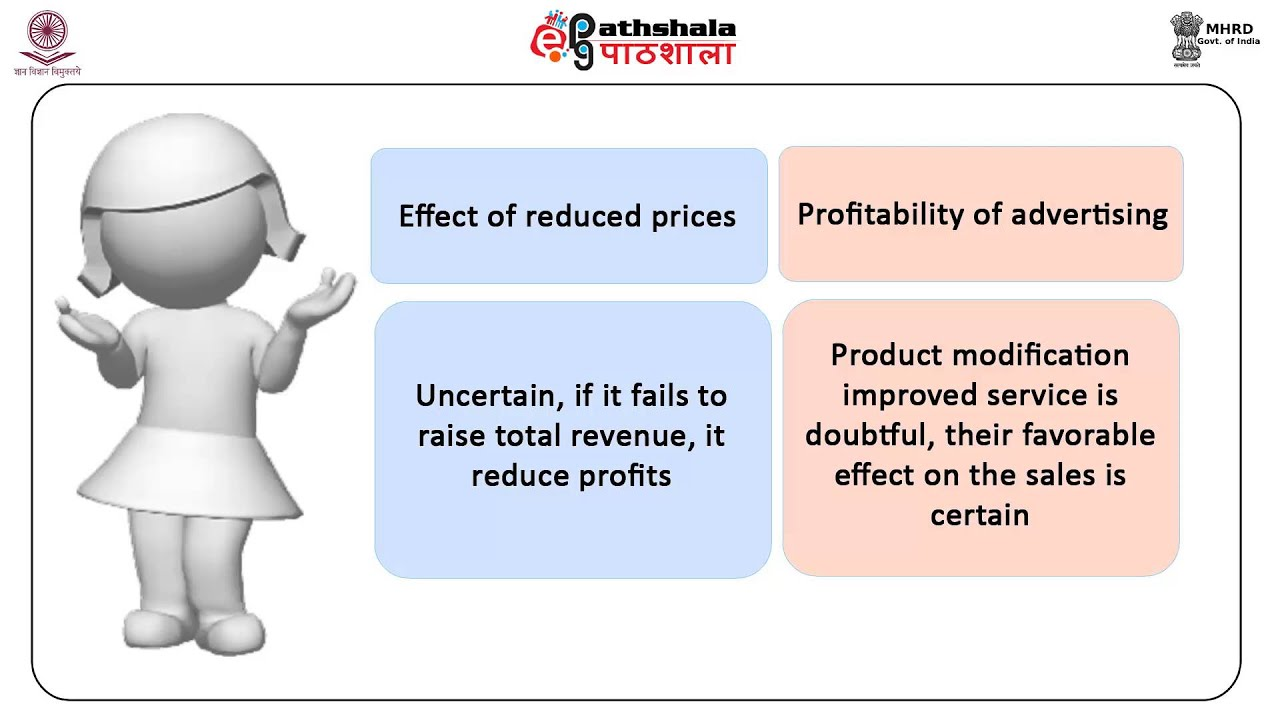 Baumol Sales Maximisation Model