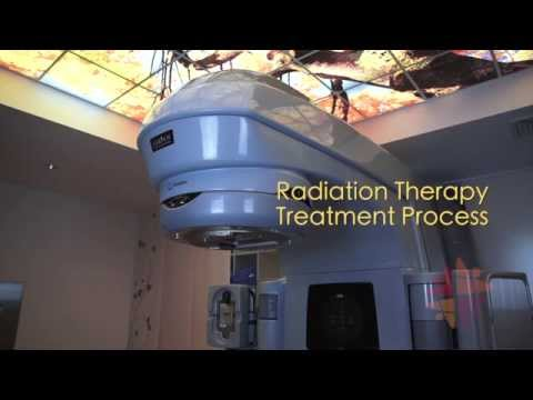 Targeting Cancer - Radiation Therapy Treatment Process