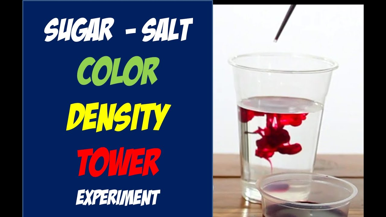 sugar density lab The key is that all the different layers must have different densities you can   how does the amount of sugar change the density of the water.