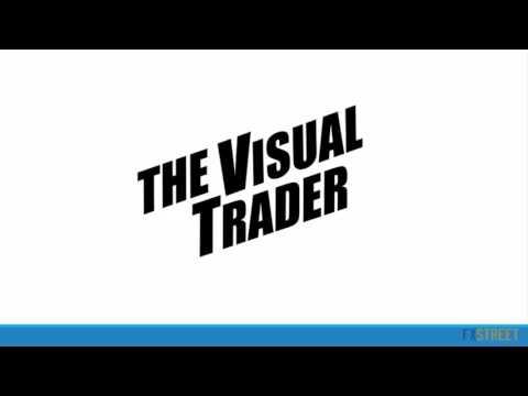 Greg Michalowski: Trading what you see