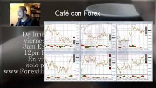 Forex con Café del 10 de Febrero del 2017