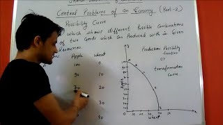 Production possibility curve , marginal opportunity cost , marginal rate of transformation