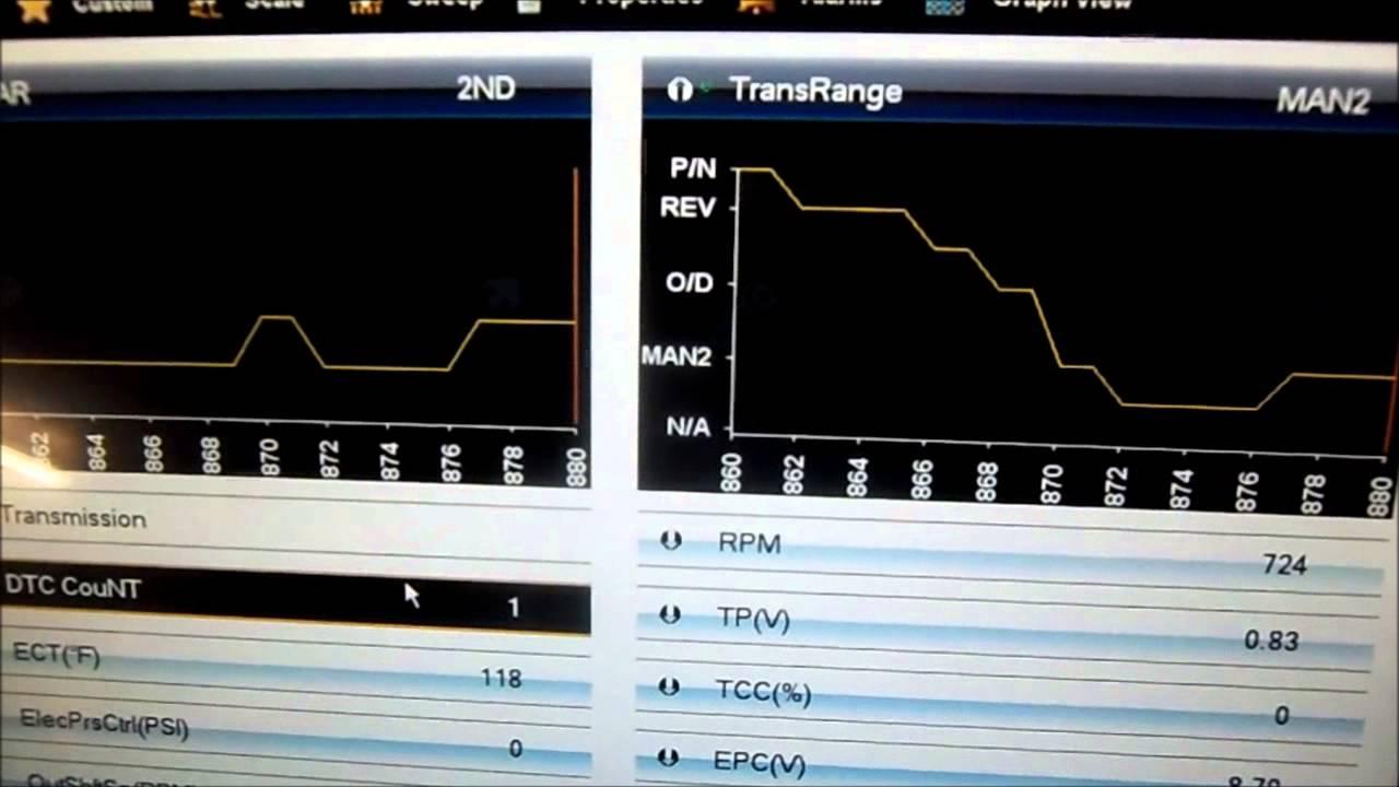 4R70W Transmission No Upshift, TR Sensor Problem - Transmission Repair
