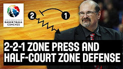 2-2-1 Zone Press and Half-Court Zone Defense - Aleksandar Dzikic Partizan - Basketball Fundamentals