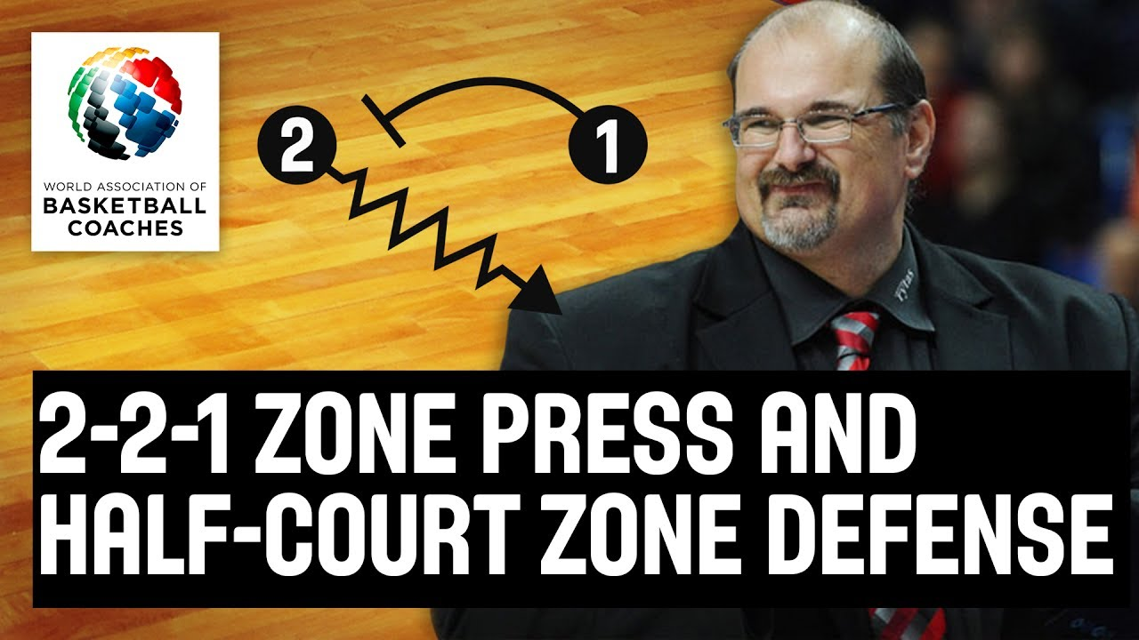 2-2-1 Zone Press and Half-Court Zone Defense - Aleksandar Dzikic