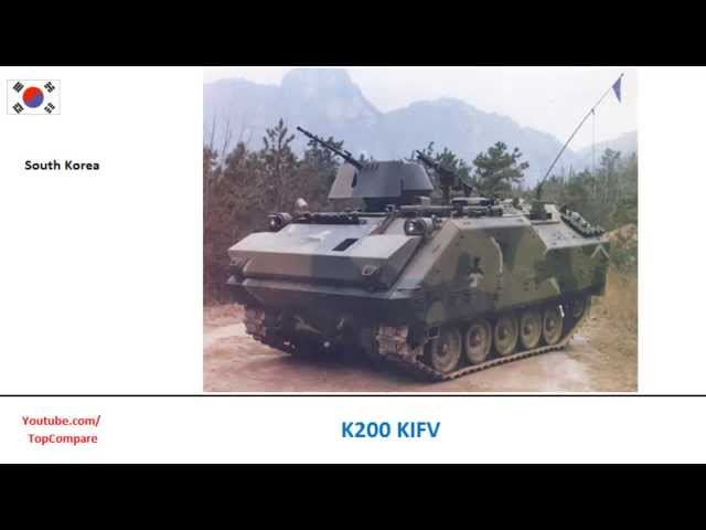 APC Talha vs K200 KIFV, Infantry fighting vehicles specifications