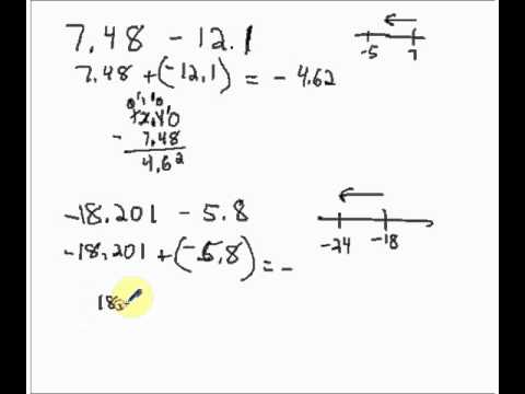 Subtracting Positive and Negative Decimals - YouTube