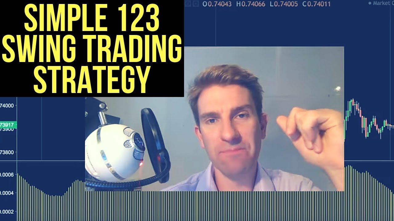 Simple 123 Swing Trading Strategy - YouTube