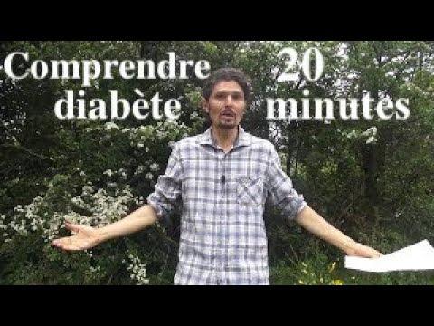 Soignez tous les diabètes en 20 minutes ! - www.regenere.org