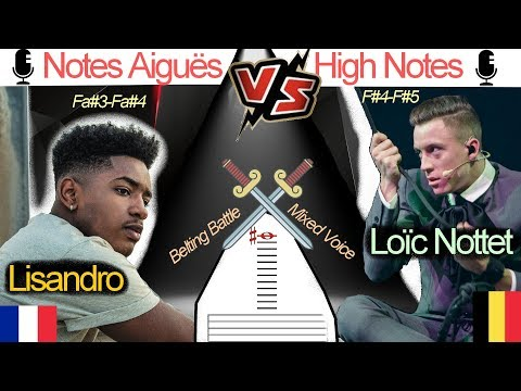 High Notes (mixed voice, belting) Lisandro Cuxi VS Loïc Nottet F#4 - G5 (French Vocalist)