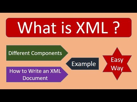 XML Basics -- for Beginners