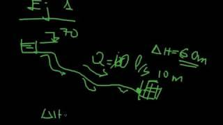 Cómo calcular las perdidas de carga en una conducción - Ecuación Hazen - Williams