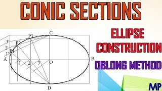 1  How to draw an ellipse by Oblong method or Rectangle Method