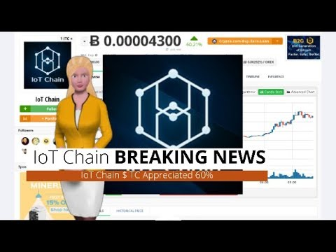 Itc chain cryptocurrency reddit