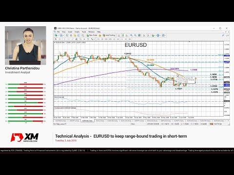 Technical Analysis: 03/07/2018 - EURUSD to keep range-bound trading in short-term