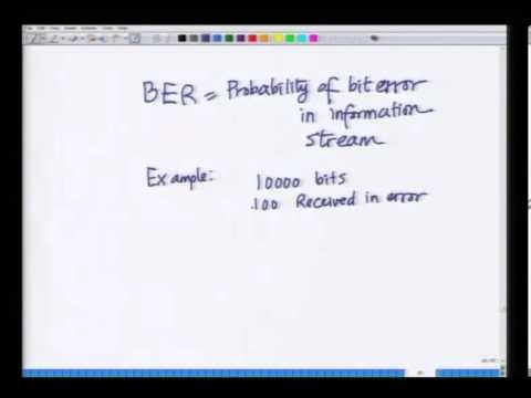 Mod-01 Lec-03 Rayleigh Fading and BER of Wired Communication