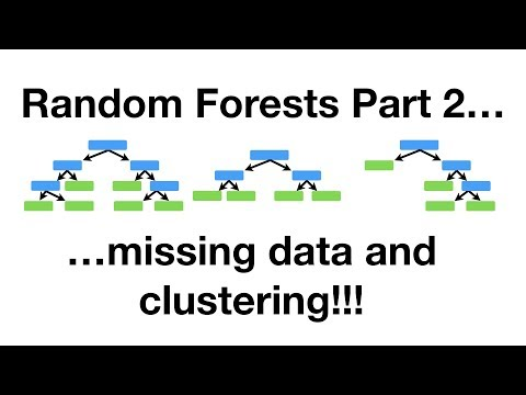 StatQuest: Random Forests Part 2: Missing Data And Clustering