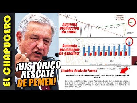AMLO sorprendió a Wall Street y liquidó ¡100 mil mdp! de deuda de Pemex