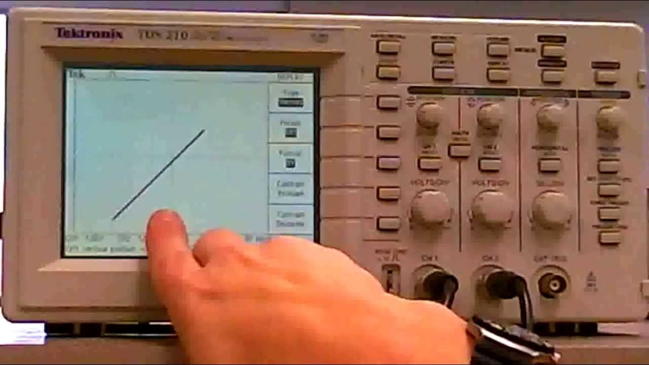 Oscilloscope Y Axis : Mode xy oscilloscope