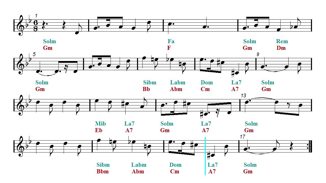 Play Along Harry Potter Hedwigs Theme Sheet Music Guitar