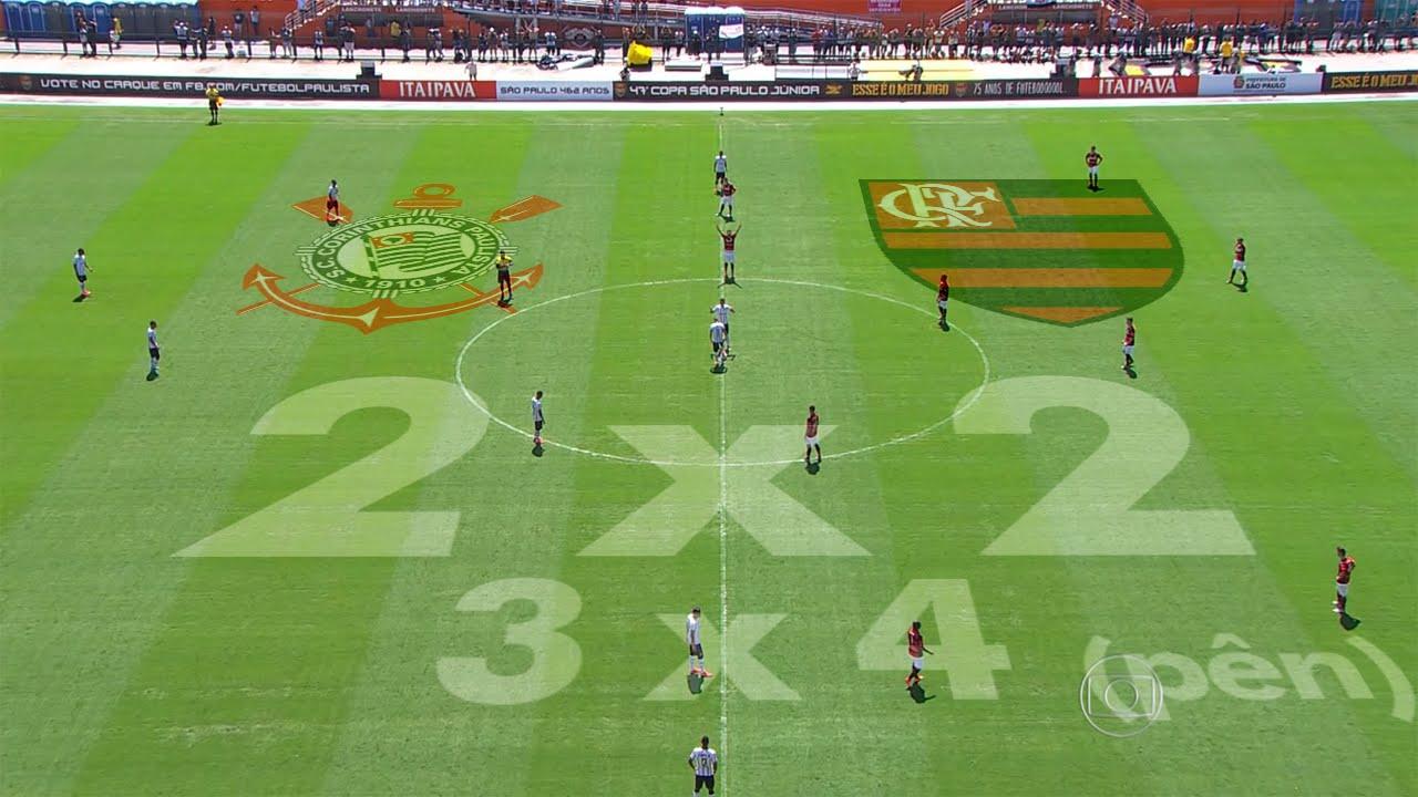Jogo completo Corinthians 2 x 2 Flamengo - Final Copa São ...