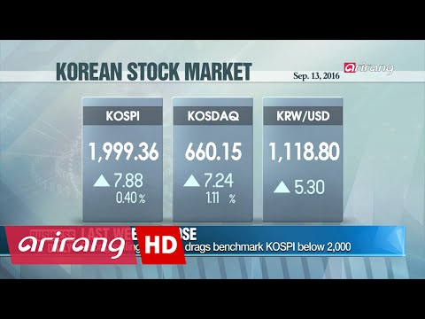 Business Daily _ This week's Global Stock Markets