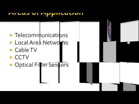 Application of Fibre optic