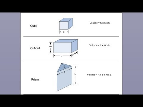 Python Programming How To Calculate Volume Of Shapes