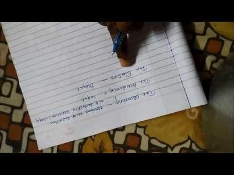 Tax Planning, Tax Aviodance & Tax Evasion